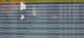Hasil Tes CPNS Anak Jokowi, Kahiyang Ayu
